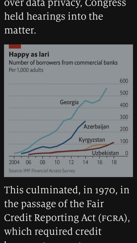 investing in uzbekistan
